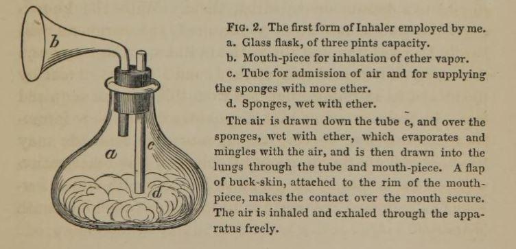 ether inhaler