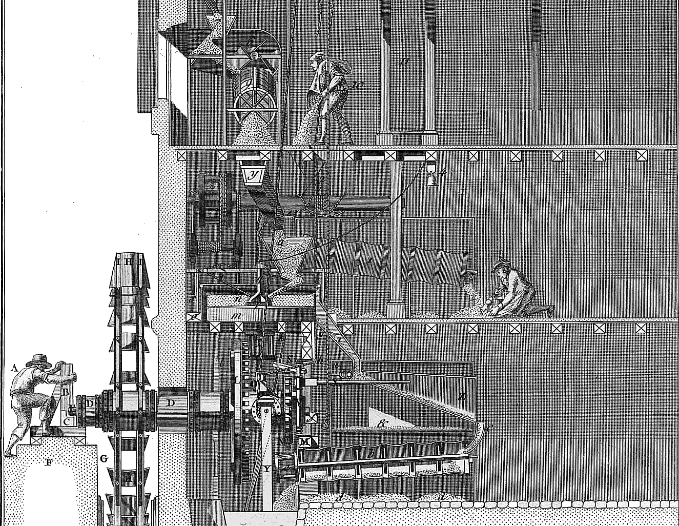 watermill cross section